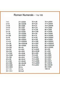 100 in Roman Numerals pdf
