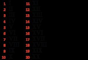 Roman Numerals 1-20
