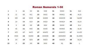 Roman Numerals 1 50 pdf