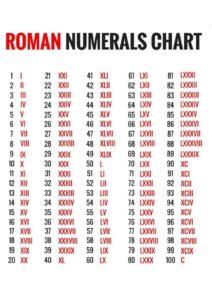 Roman Numerals Calculator pdf