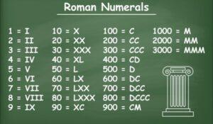 Roman numeral Converter for Dates