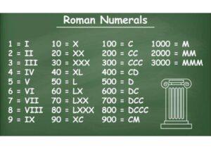 Roman Numerals Converter pdf