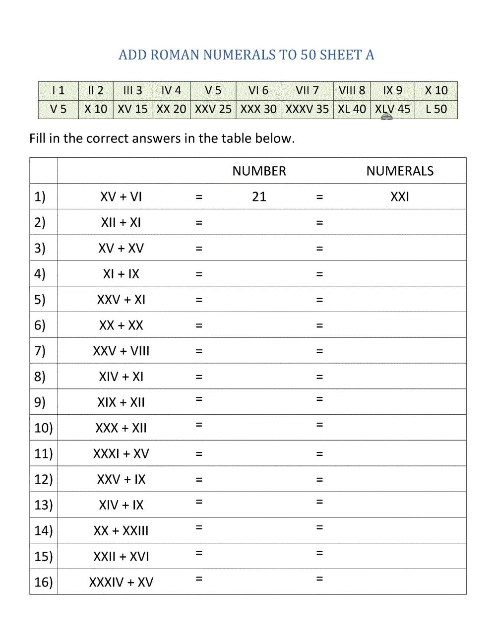 Blank Roman Numerals 1 to 30 Worksheet