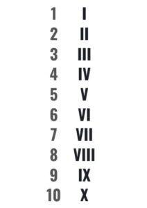 Free Roman Numerals 1 10 Chart pdf