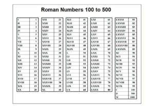 Printable Roman Numerals 100 500 Chart pdf