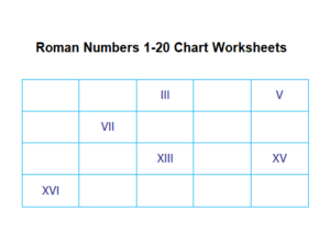 Roman Numbers 1-20 Chart Worksheets for Kids