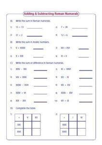 Roman Numbers Worksheet for Grade 3 pdf