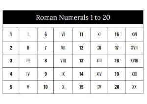 Roman Numerals 1 20 Chart PDF pdf