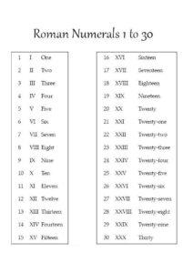 Roman Numerals 1 30 Chart pdf