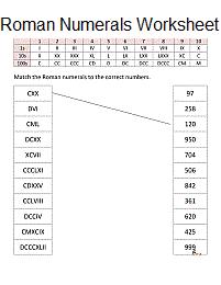 Roman Numerals 100-500 Worksheet