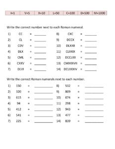 Roman Numerals Worksheet for Grade 3 PDF