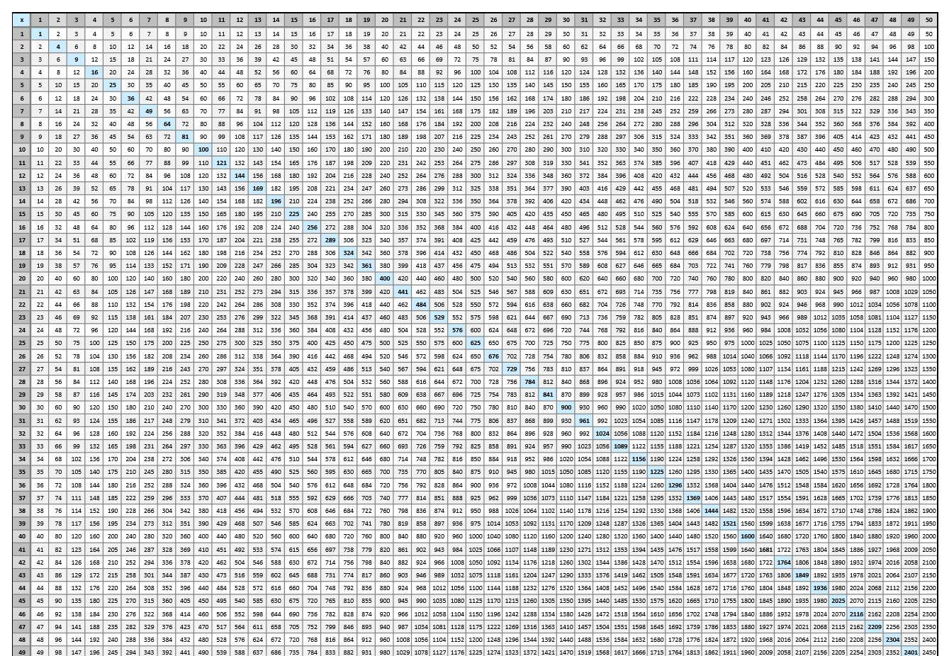Printable Multiplication Chart 1-1000