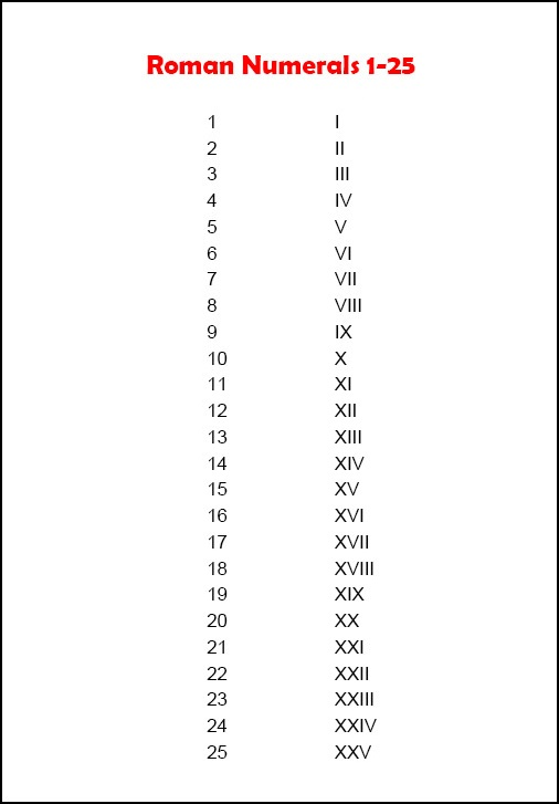 Roman Numerals 1 to 25 Chart
